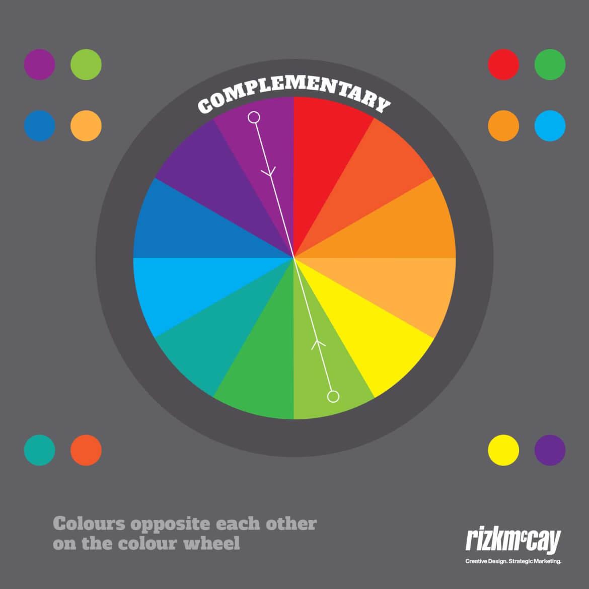 Complementary colour wheel - colours that are opposite in the colour wheel