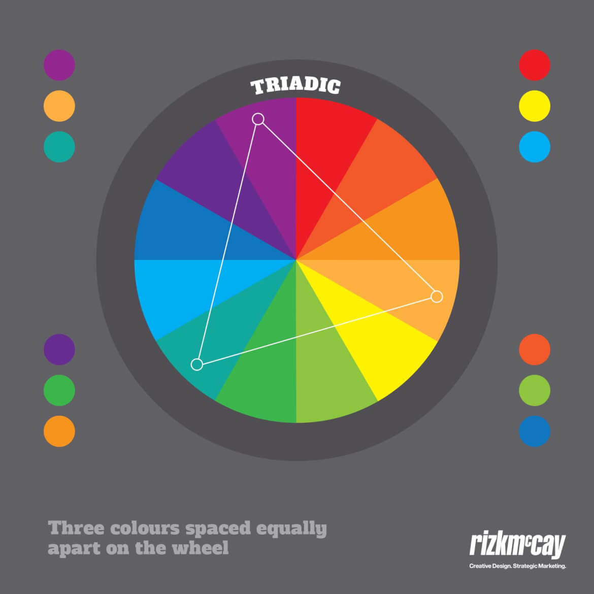 Triadic colour wheel - colours that are equally spaced on the wheel