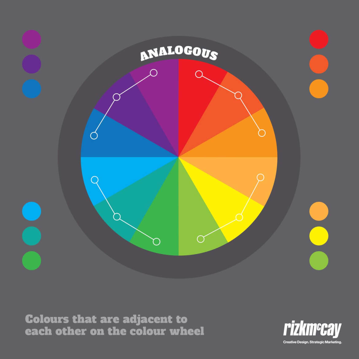 Analogous colour wheel - colours that are adjacent in the wheel